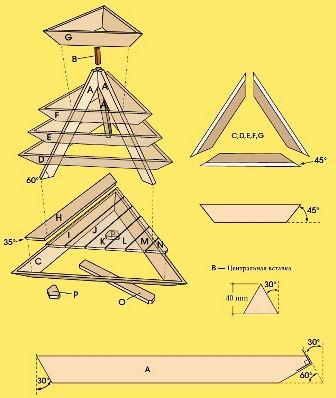 Грядка пирамида для своими руками размеры 752