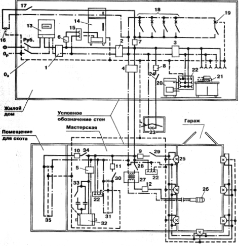 Рис. 2. Электросхема жилого дома и блока хозяйственных построек: Ф - фазный провод (сплошная линия); ОР...