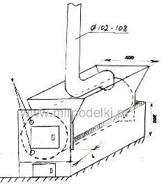 Как из трубы сделать печь в баню  из металла