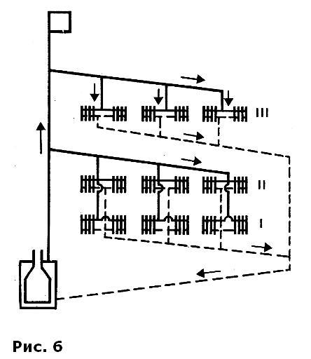 Рис. 6 Схема двухтрубной