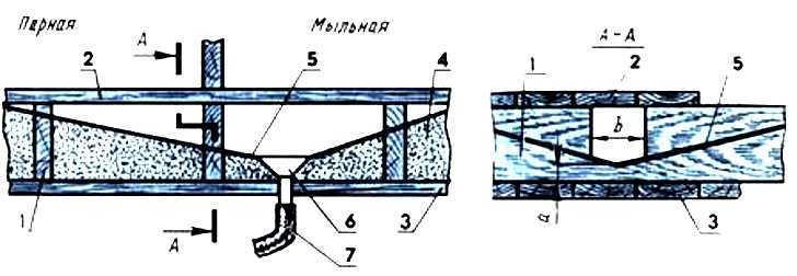 Как сделать фундамент для дома 11