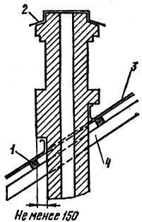 Устройство выдры на дымовой трубе : 1- обрещетка . 2,3 - кровельная сталь. 4- стропила.