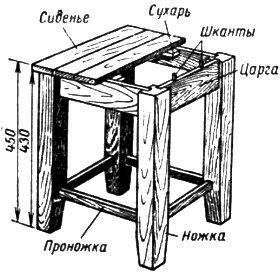 Как сделать табурет из дерева своими руками 60