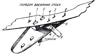 Крепление крыла на стойках фюзеляжа.