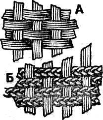 Варианты плетения боковой стенки корзины.